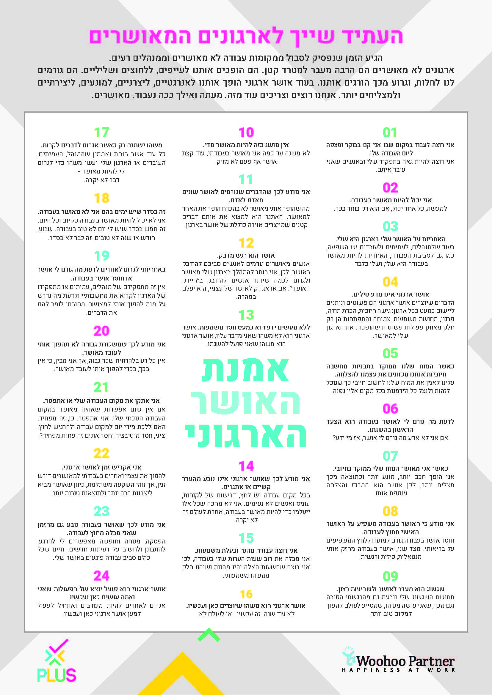 A Happiness at Work Manifesto in Hebrew